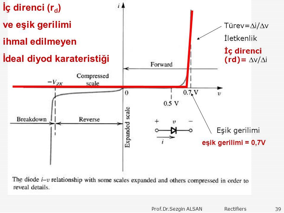Prof.Dr.Sezgin ALSAN Rectifiers 39 İç direnci (r d ) ve eşik gerilimi ihmal edilmeyen İdeal diyod karateristiği Türev=i/v İletkenlik İç direnci (rd)= v/i Eşik gerilimi eşik gerilimi = 0,7V