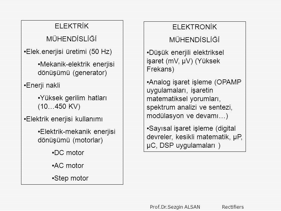 Prof.Dr.Sezgin ALSAN Rectifiers ELEKTRİK MÜHENDİSLİĞİ Elektrik-mekanik enerjisi dönüşümü (motorlar) DC motor Devir hızı: uygulanan gerilim ile orantılı, PWM ile yön ve hız denetimi AC motor Senkron Asenkron makinalar Devir hızı kontrolu için değiştirilebilen frekanslı kaynak gerekli Step motor Sayısal işaret denetinmiyle konum ve hız kontrolu