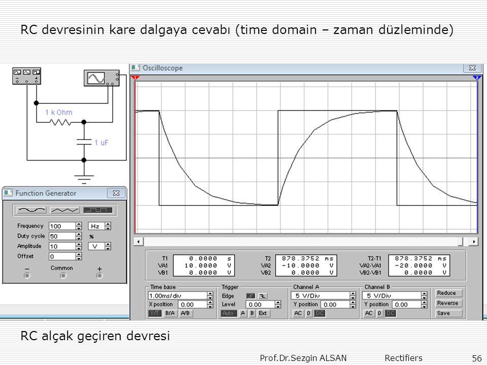 Prof.Dr.Sezgin ALSAN Rectifiers 56 RC devresinin kare dalgaya cevabı (time domain – zaman düzleminde) RC alçak geçiren devresi