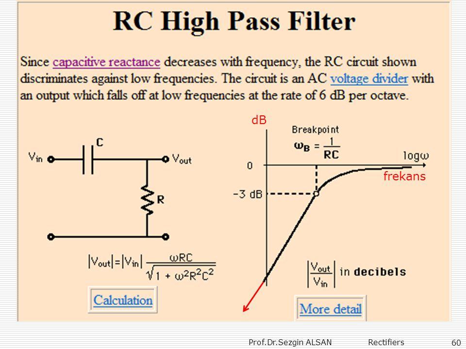 Prof.Dr.Sezgin ALSAN Rectifiers 60 dB frekans
