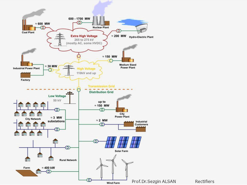 Prof.Dr.Sezgin ALSAN Rectifiers 70 PC power supply