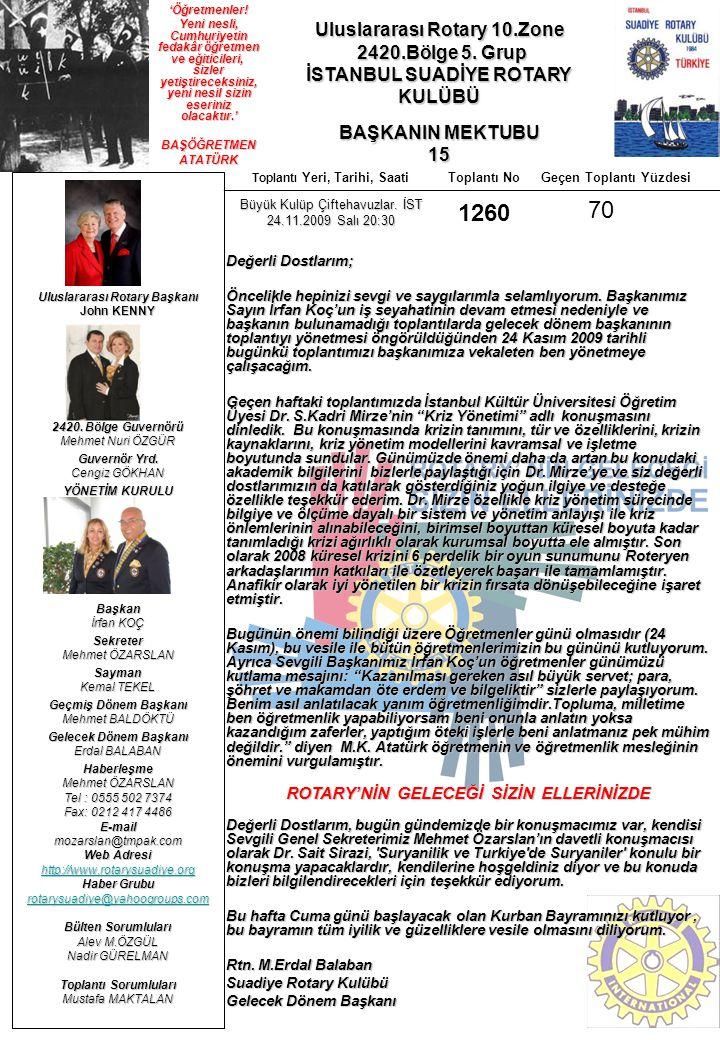 Uluslararası Rotary 10.Zone 2420.Bölge 5. Grup 2420.Bölge 5.