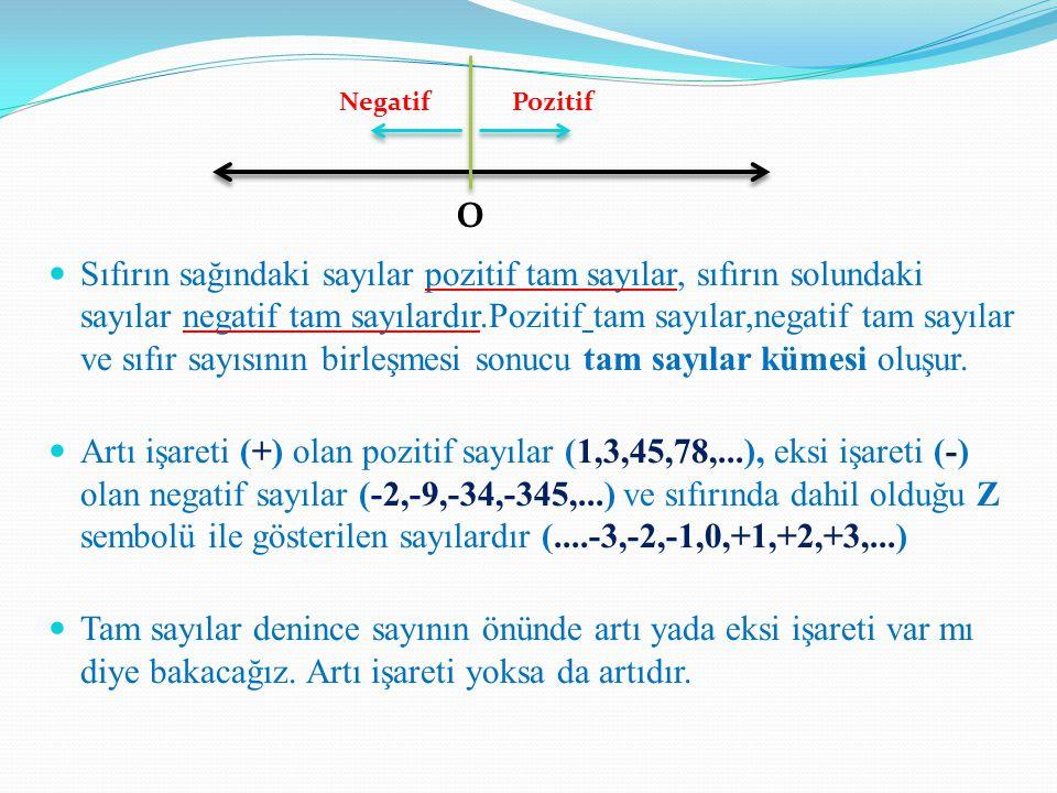 Sıfırın sağındaki sayılar pozitif tam sayılar, sıfırın solundaki sayılar negatif tam sayılardır.Pozitif tam sayılar,negatif tam sayılar ve sıfır sayısının birleşmesi sonucu tam sayılar kümesi oluşur.