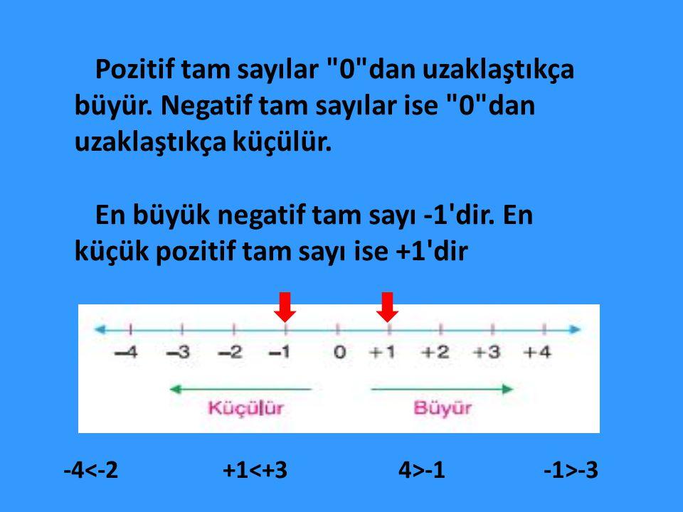 Pozitif tam sayılar 0 dan uzaklaştıkça büyür.Negatif tam sayılar ise 0 dan uzaklaştıkça küçülür.