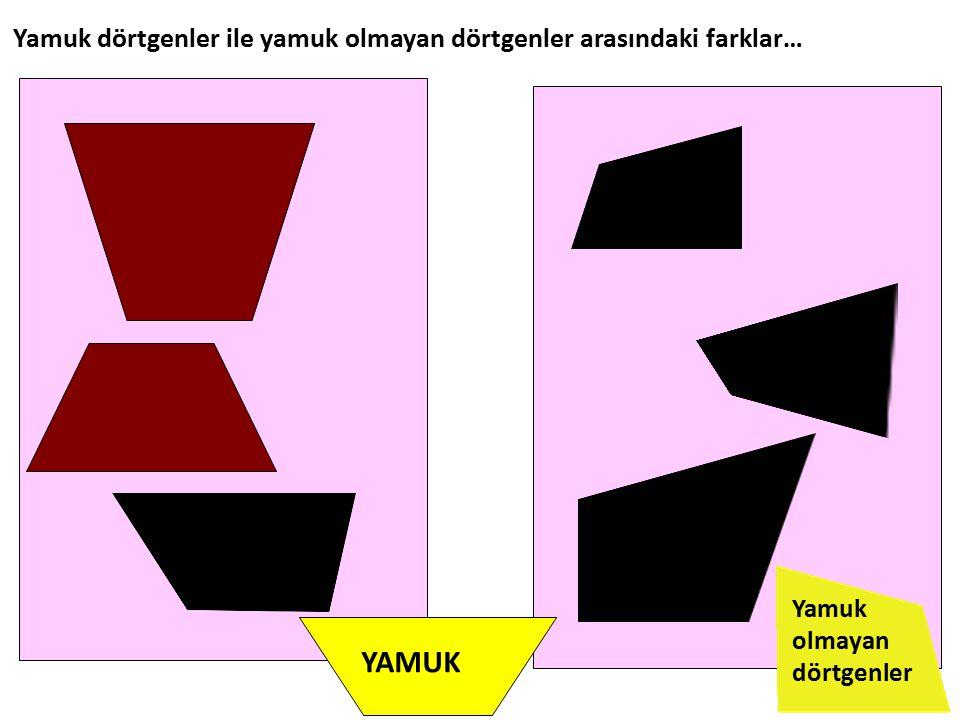 YAMUK Yamuk olmayan dörtgenler Yamuk dörtgenler ile yamuk olmayan dörtgenler arasındaki farklar…