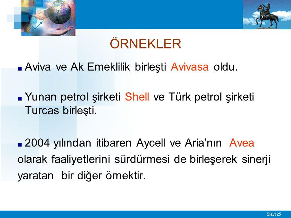 Slayt 25 ÖRNEKLER ■ Aviva ve Ak Emeklilik birleşti Avivasa oldu. ■ Yunan petrol şirketi Shell ve Türk petrol şirketi Turcas birleşti. ■ 2004 yılından