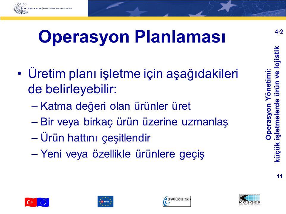 Operasyon Yönetimi: küçük işletmelerde ürün ve lojistik 11 4-2 Operasyon Planlaması Üretim planı işletme için aşağıdakileri de belirleyebilir: –Katma