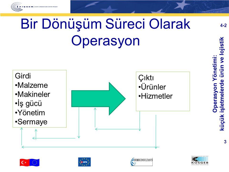 Operasyon Yönetimi: küçük işletmelerde ürün ve lojistik 3 4-2 Bir Dönüşüm Süreci Olarak Operasyon Girdi Malzeme Makineler İş gücü Yönetim Sermaye Çıktı Ürünler Hizmetler