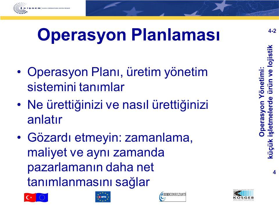 Operasyon Yönetimi: küçük işletmelerde ürün ve lojistik 4 4-2 Operasyon Planlaması Operasyon Planı, üretim yönetim sistemini tanımlar Ne ürettiğinizi ve nasıl ürettiğinizi anlatır Gözardı etmeyin: zamanlama, maliyet ve aynı zamanda pazarlamanın daha net tanımlanmasını sağlar