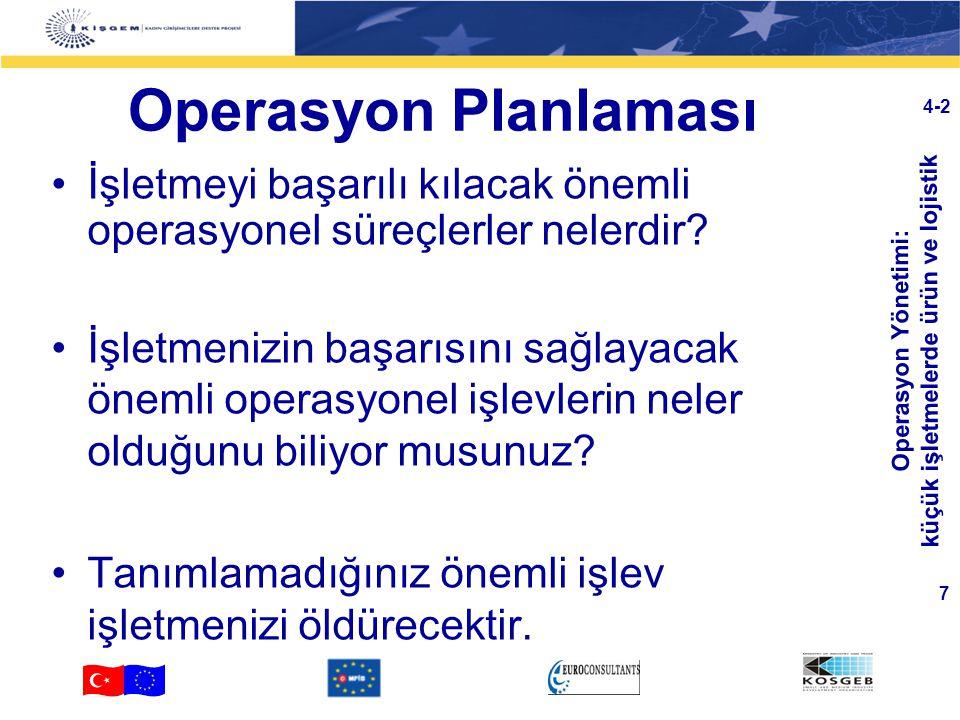 Operasyon Yönetimi: küçük işletmelerde ürün ve lojistik 7 4-2 Operasyon Planlaması İşletmeyi başarılı kılacak önemli operasyonel süreçlerler nelerdir?
