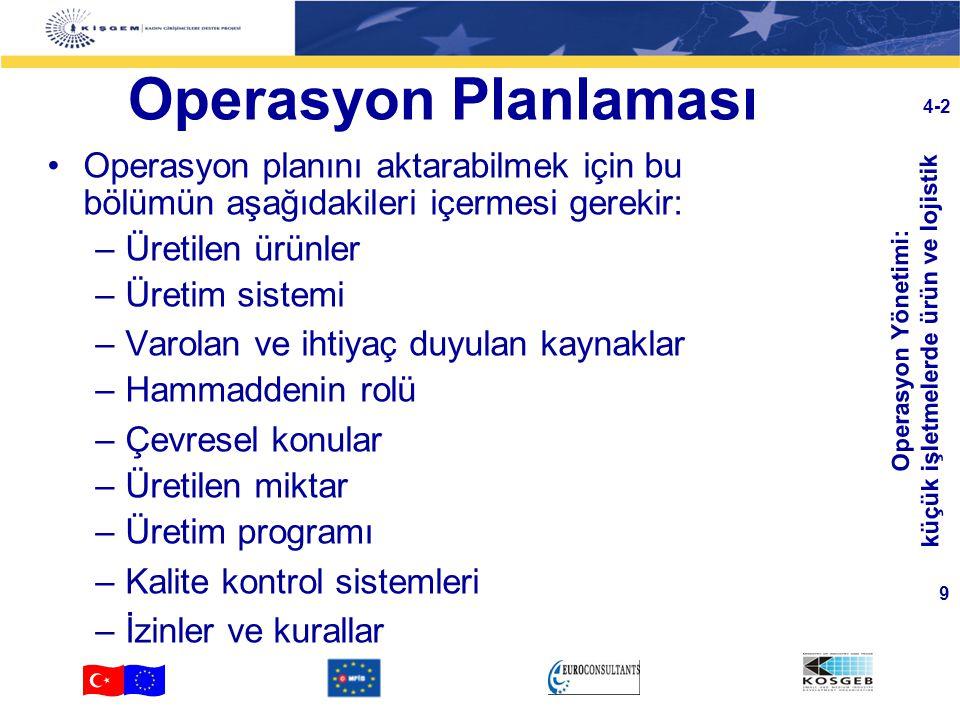 Operasyon Yönetimi: küçük işletmelerde ürün ve lojistik 9 4-2 Operasyon Planlaması Operasyon planını aktarabilmek için bu bölümün aşağıdakileri içerme