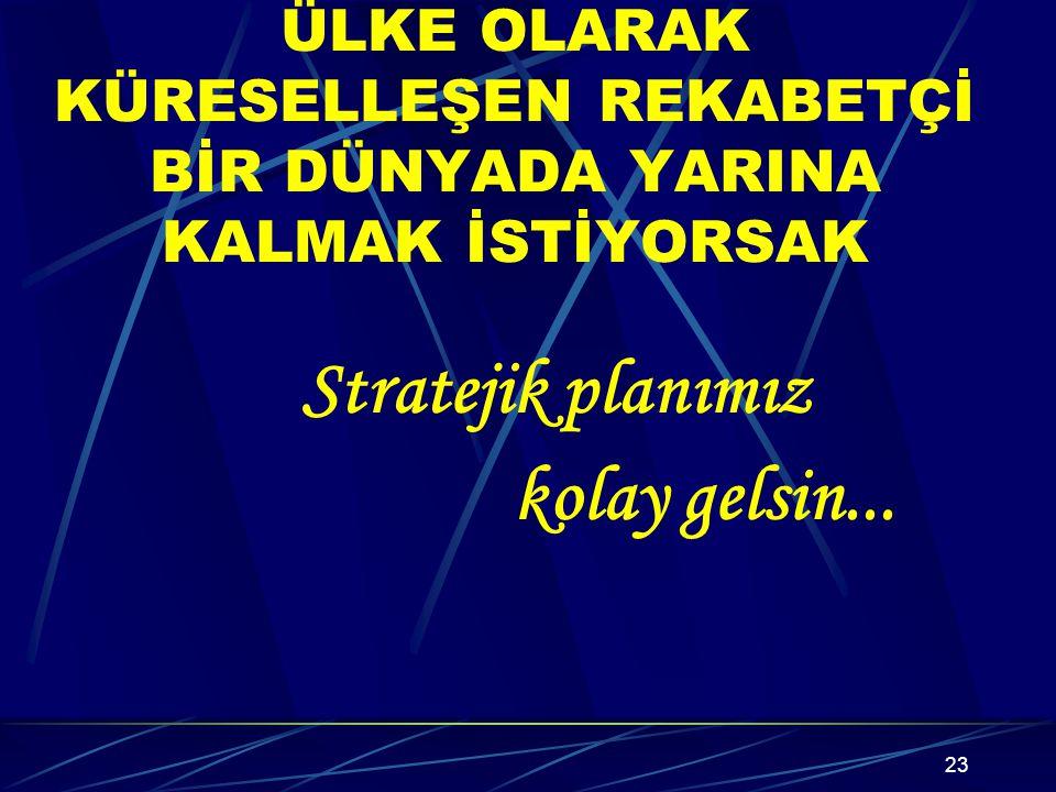 23 ÜLKE OLARAK KÜRESELLEŞEN REKABETÇİ BİR DÜNYADA YARINA KALMAK İSTİYORSAK Stratejik planımız kolay gelsin...