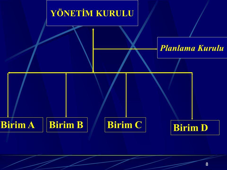 8 Planlama Kurulu YÖNETİM KURULU Birim A Birim B Birim C Birim D