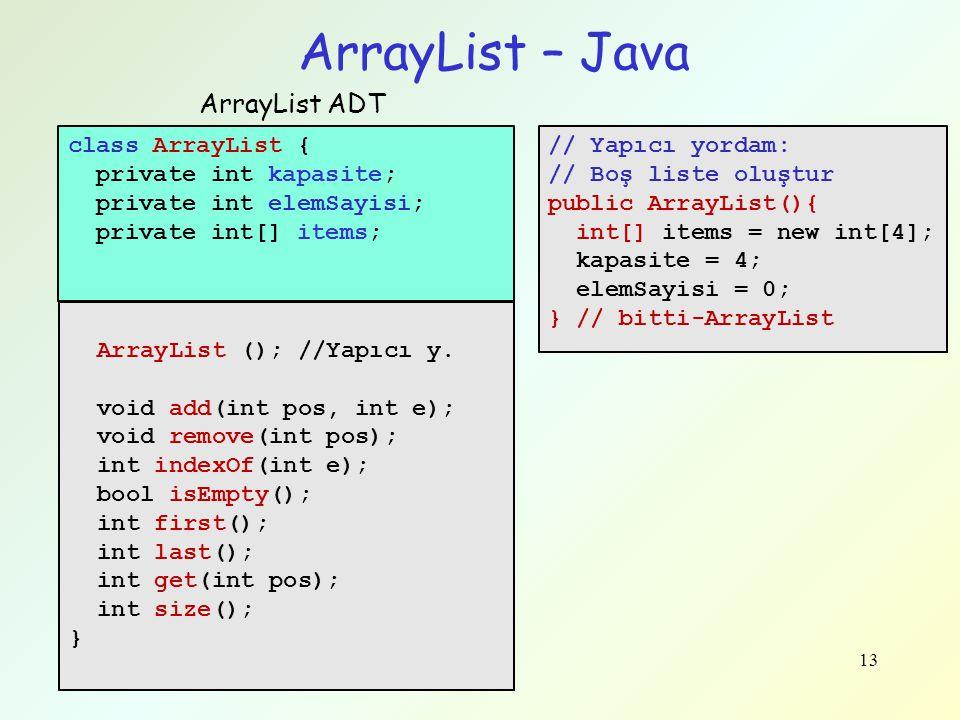 13 ArrayList – Java class ArrayList { private int kapasite; private int elemSayisi; private int[] items; ArrayList (); //Yapıcı y. void add(int pos, i