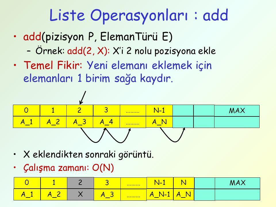 Liste Operasyonları : add add(pizisyon P, ElemanTürü E) –Örnek: add(2, X): X'i 2 nolu pozisyona ekle Temel Fikir: Yeni elemanı eklemek için elemanları