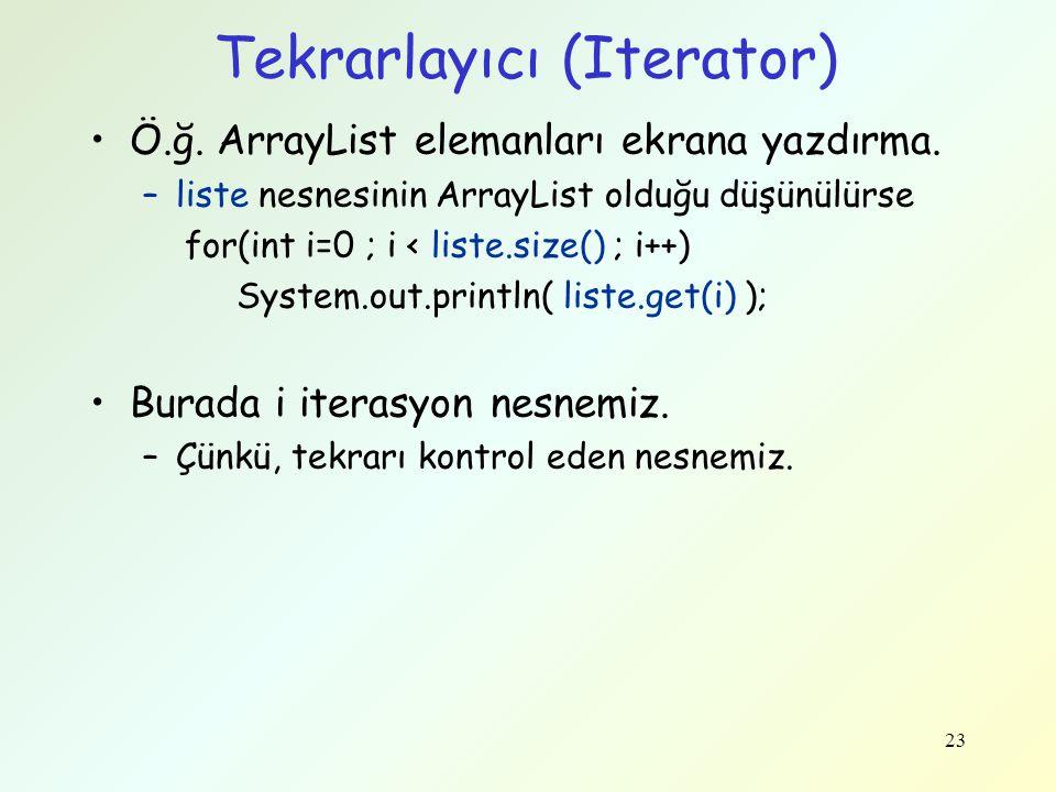 Tekrarlayıcı (Iterator) Ö.ğ. ArrayList elemanları ekrana yazdırma. –liste nesnesinin ArrayList olduğu düşünülürse for(int i=0 ; i < liste.size() ; i++