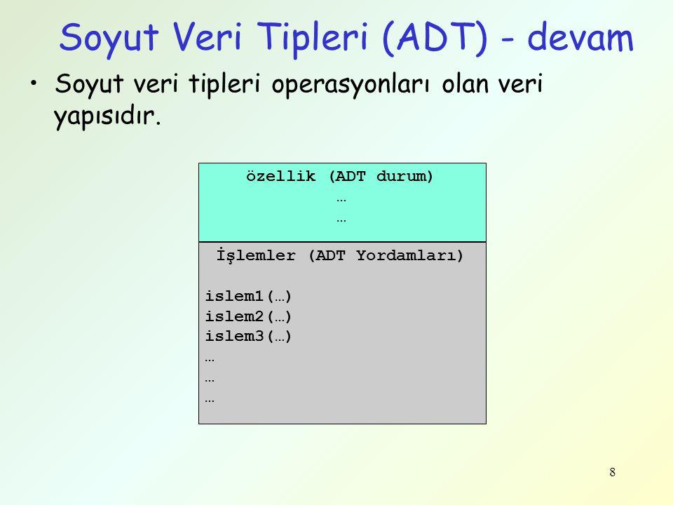 8 Soyut Veri Tipleri (ADT) - devam Soyut veri tipleri operasyonları olan veri yapısıdır. özellik (ADT durum) … İşlemler (ADT Yordamları) islem1(…) isl