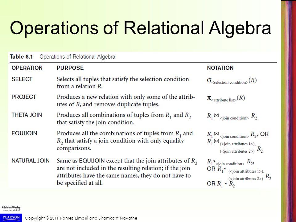 Copyright © 2011 Ramez Elmasri and Shamkant Navathe Operations of Relational Algebra
