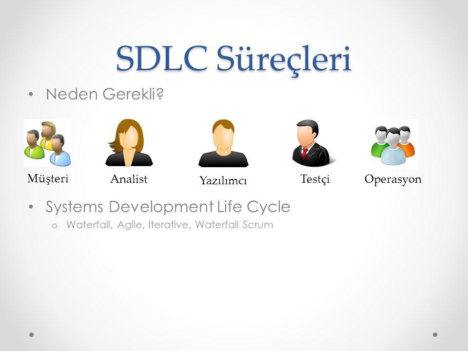 SDLC Süreçleri Neden Gerekli.