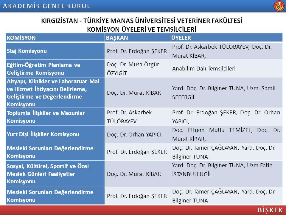 KIRGIZİSTAN - TÜRKİYE MANAS ÜNİVERSİTESİ VETERİNER FAKÜLTESİ KOMİSYON ÜYELERİ VE TEMSİLCİLERİ KOMİSYONBAŞKANÜYELER Staj Komisyonu Prof. Dr. Erdoğan ŞE