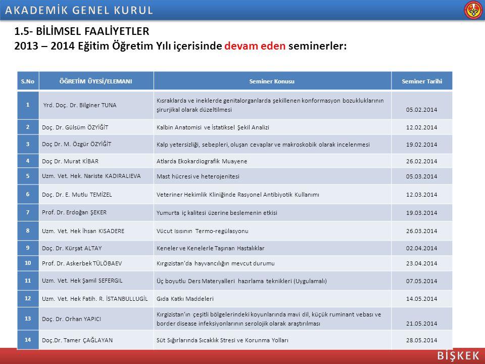 1.5- BİLİMSEL FAALİYETLER 2013 – 2014 Eğitim Öğretim Yılı içerisinde devam eden seminerler: S.NoÖĞRETİM ÜYESİ/ELEMANISeminer KonusuSeminer Tarihi 1 Yr