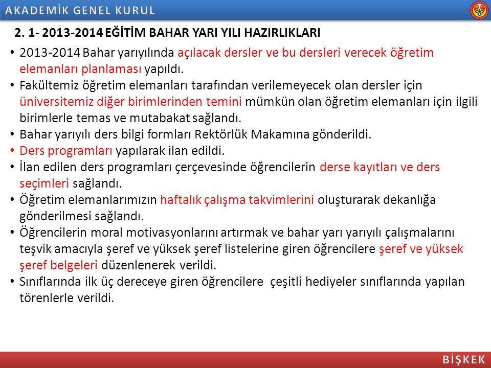 2. 1- 2013-2014 EĞİTİM BAHAR YARI YILI HAZIRLIKLARI 2013-2014 Bahar yarıyılında açılacak dersler ve bu dersleri verecek öğretim elemanları planlaması