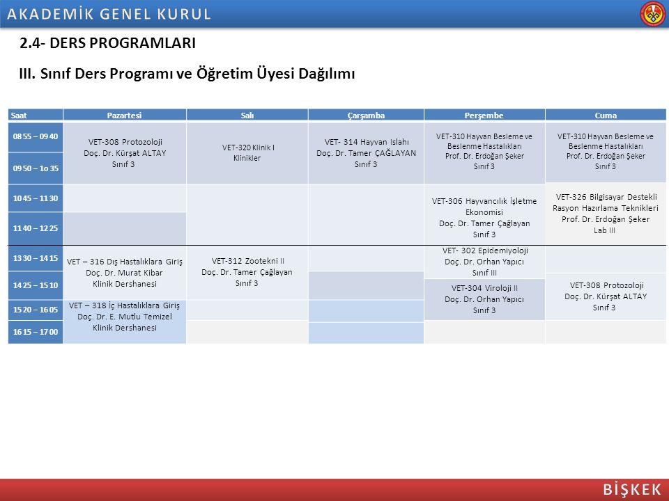 2.4- DERS PROGRAMLARI III. Sınıf Ders Programı ve Öğretim Üyesi Dağılımı SaatPazartesiSalıÇarşambaPerşembeCuma 08 55 – 09 40 VET-308 Protozoloji Doç.