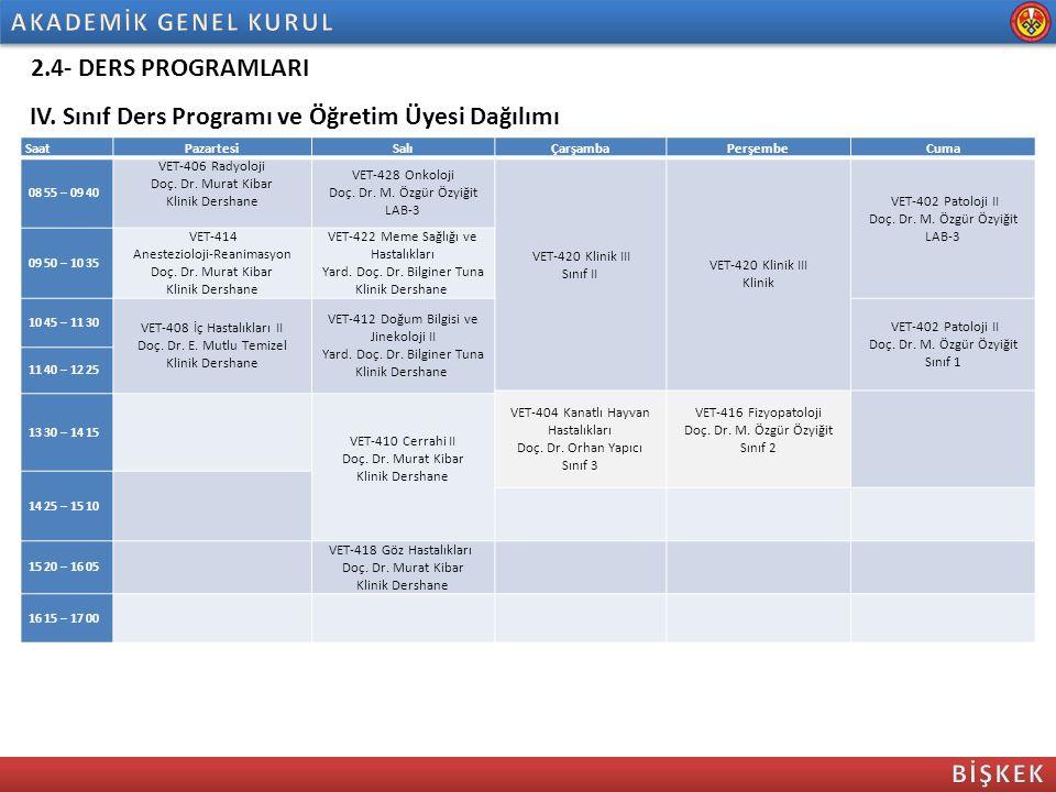 2.4- DERS PROGRAMLARI IV. Sınıf Ders Programı ve Öğretim Üyesi Dağılımı SaatPazartesiSalıÇarşambaPerşembeCuma 08 55 – 09 40 VET-406 Radyoloji Doç. Dr.