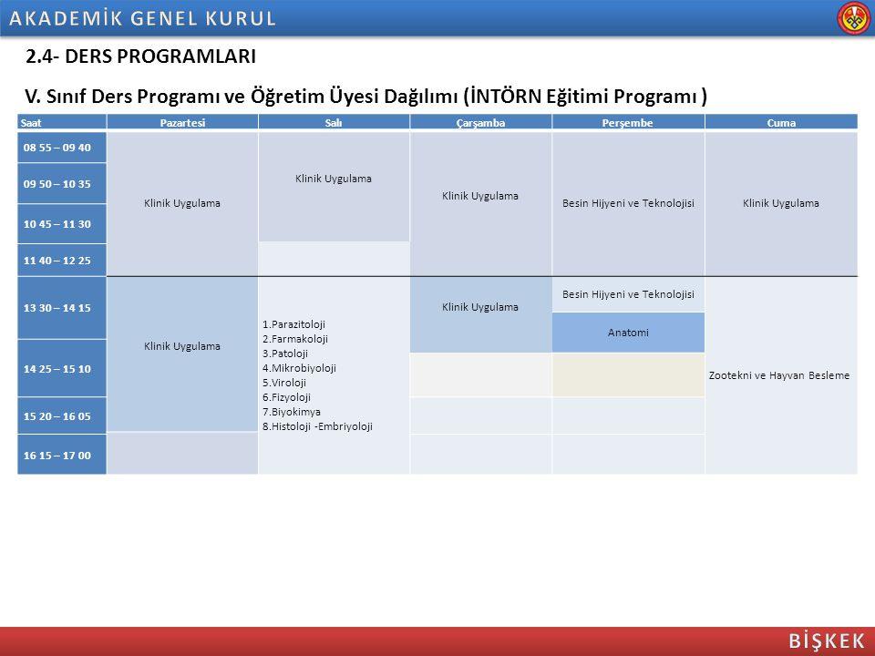 2.4- DERS PROGRAMLARI V. Sınıf Ders Programı ve Öğretim Üyesi Dağılımı (İNTÖRN Eğitimi Programı ) SaatPazartesiSalıÇarşambaPerşembeCuma 08 55 – 09 40