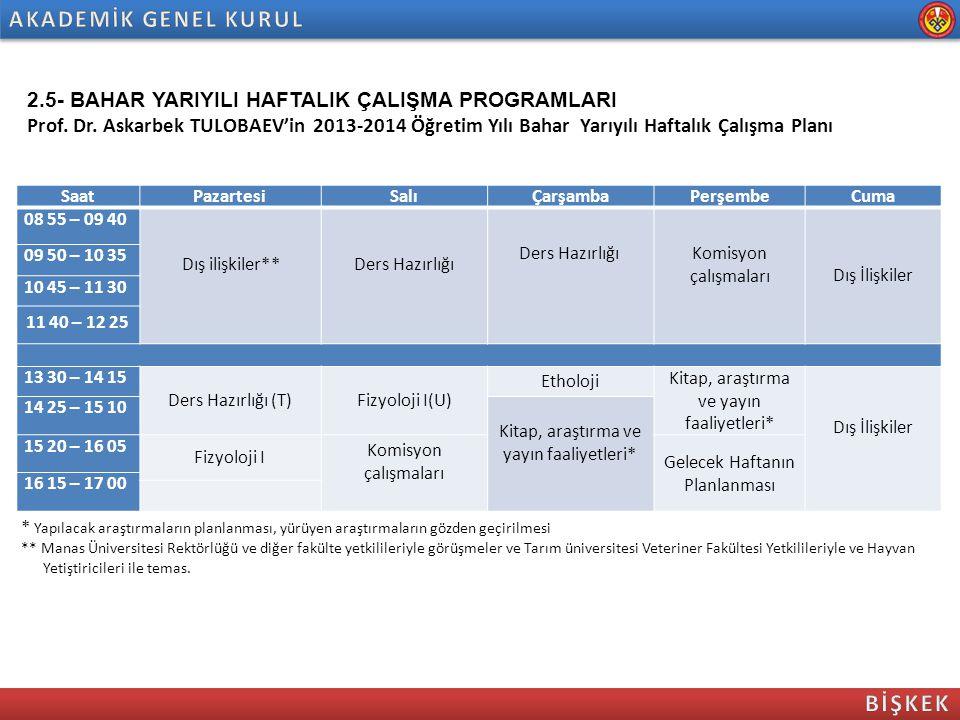 2.5- BAHAR YARIYILI HAFTALIK ÇALIŞMA PROGRAMLARI Prof. Dr. Askarbek TULOBAEV'in 2013-2014 Öğretim Yılı Bahar Yarıyılı Haftalık Çalışma Planı SaatPazar