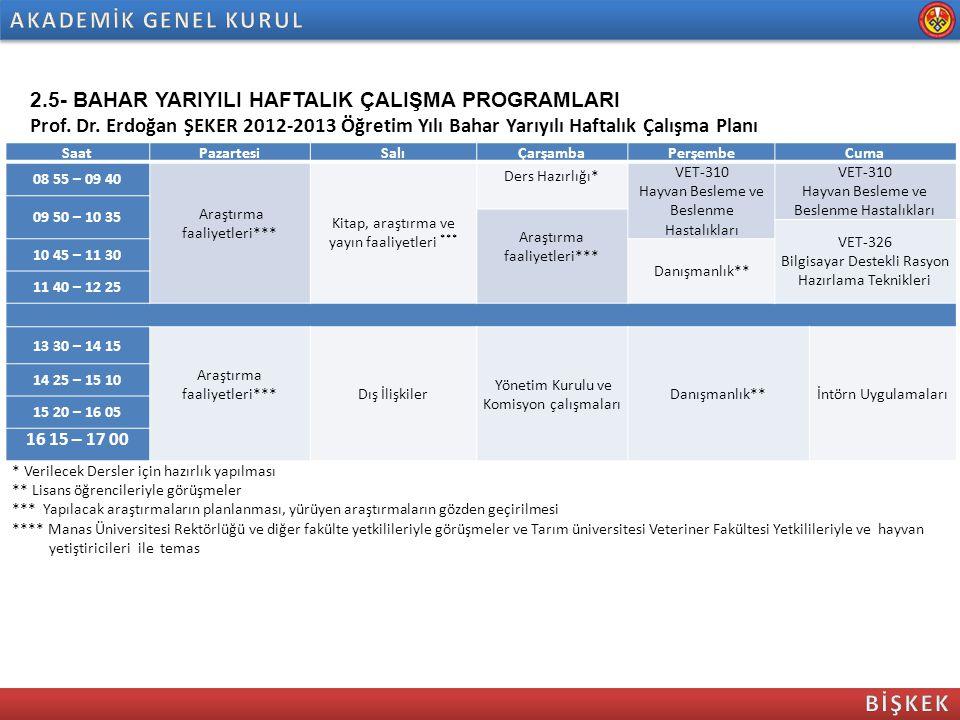 2.5- BAHAR YARIYILI HAFTALIK ÇALIŞMA PROGRAMLARI Prof. Dr. Erdoğan ŞEKER 2012-2013 Öğretim Yılı Bahar Yarıyılı Haftalık Çalışma Planı SaatPazartesiSal