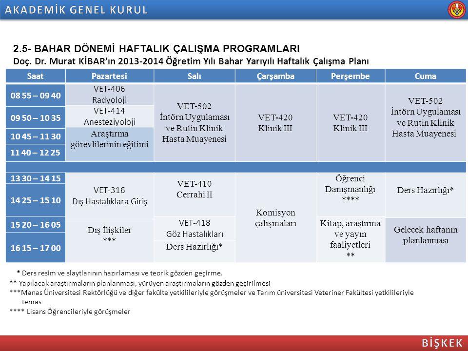2.5- BAHAR DÖNEMİ HAFTALIK ÇALIŞMA PROGRAMLARI Doç. Dr. Murat KİBAR'ın 2013-2014 Öğretim Yılı Bahar Yarıyılı Haftalık Çalışma Planı SaatPazartesiSalıÇ