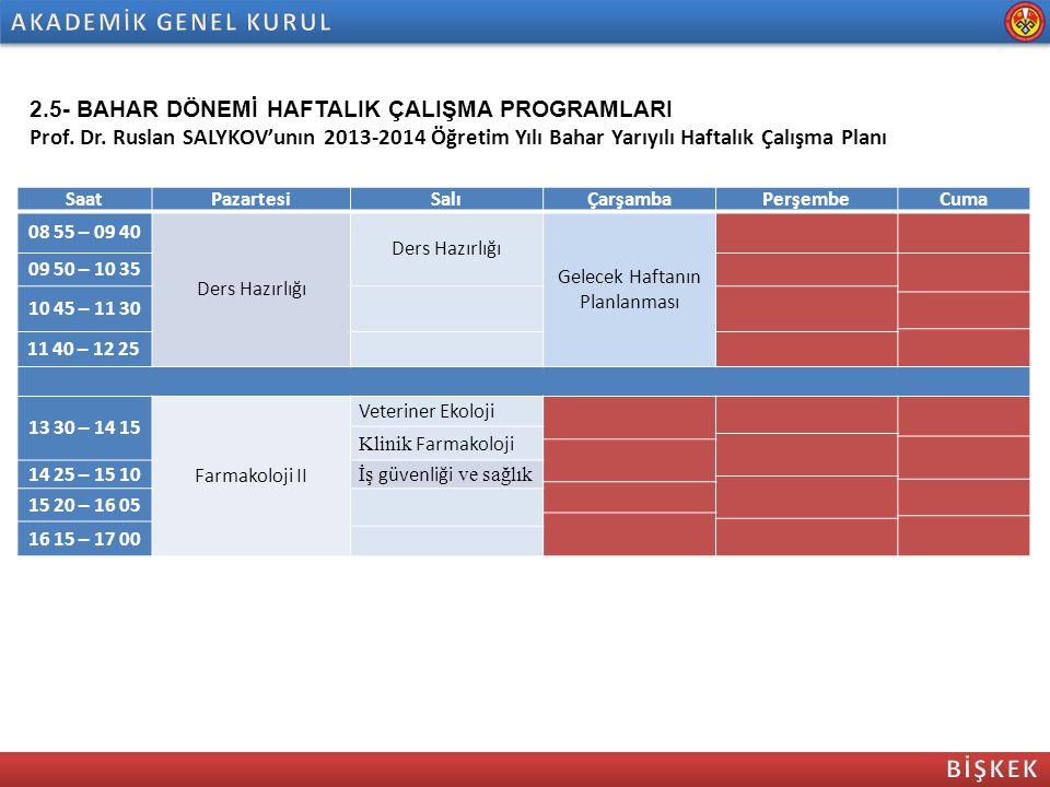 2.5- BAHAR DÖNEMİ HAFTALIK ÇALIŞMA PROGRAMLARI Prof. Dr. Ruslan SALYKOV'unın 2013-2014 Öğretim Yılı Bahar Yarıyılı Haftalık Çalışma Planı SaatPazartes