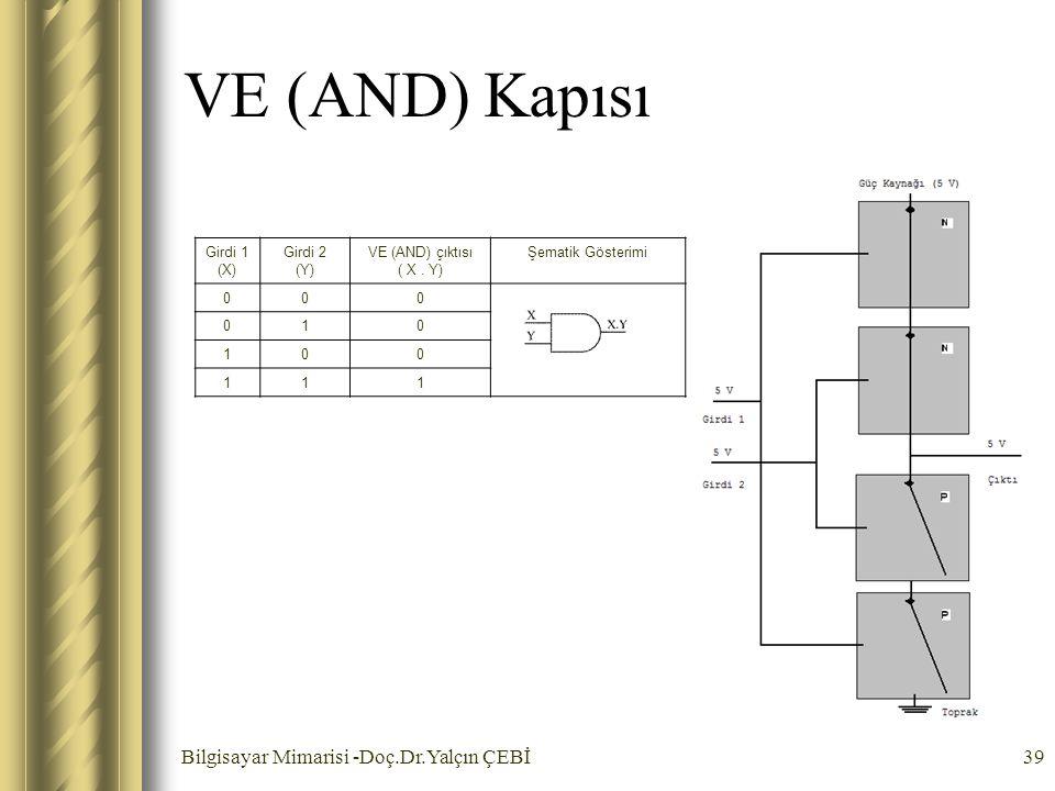 Bilgisayar Mimarisi -Doç.Dr.Yalçın ÇEBİ39 VE (AND) Kapısı Girdi 1 (X) Girdi 2 (Y) VE (AND) çıktısı ( X. Y) Şematik Gösterimi 000 010 100 111