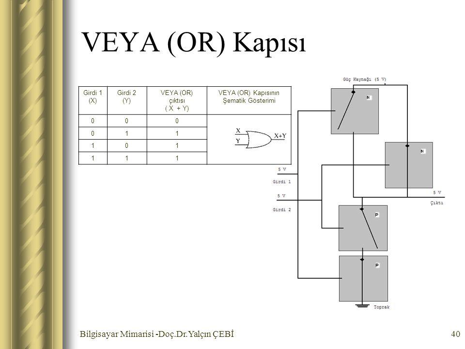Bilgisayar Mimarisi -Doç.Dr.Yalçın ÇEBİ40 VEYA (OR) Kapısı Girdi 1 (X) Girdi 2 (Y) VEYA (OR) çıktısı ( X + Y) VEYA (OR) Kapısının Şematik Gösterimi 00