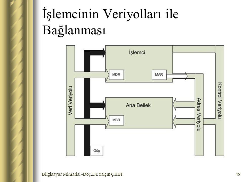 Bilgisayar Mimarisi -Doç.Dr.Yalçın ÇEBİ49 İşlemcinin Veriyolları ile Bağlanması