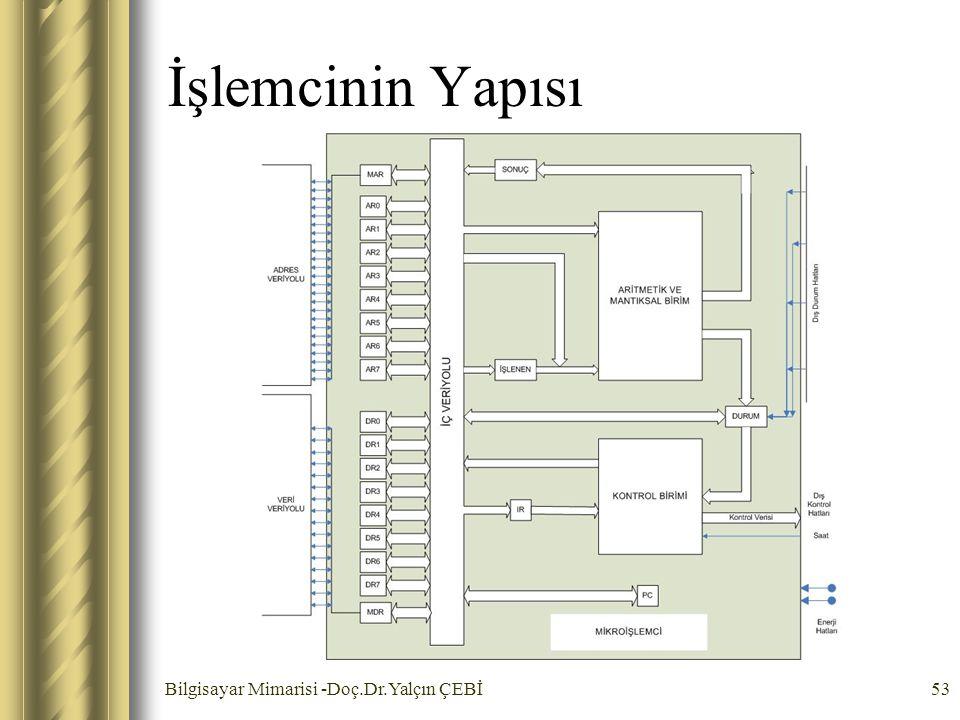 Bilgisayar Mimarisi -Doç.Dr.Yalçın ÇEBİ53 İşlemcinin Yapısı