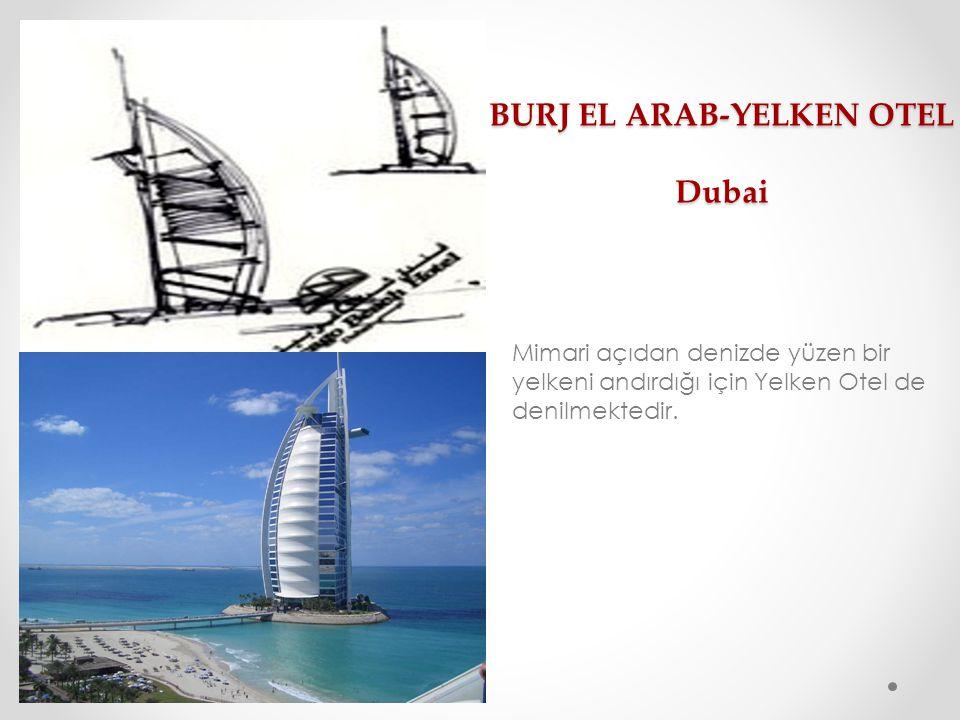 BURJ EL ARAB-YELKEN OTEL Dubai Mimari açıdan denizde yüzen bir yelkeni andırdığı için Yelken Otel de denilmektedir.