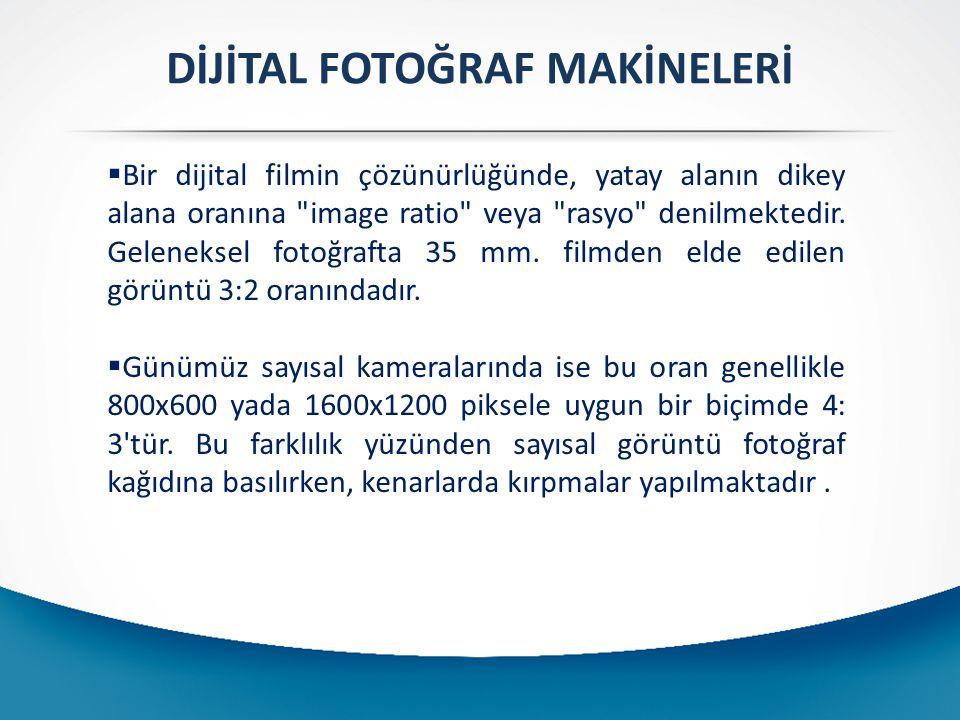  Bir dijital filmin çözünürlüğünde, yatay alanın dikey alana oranına image ratio veya rasyo denilmektedir.