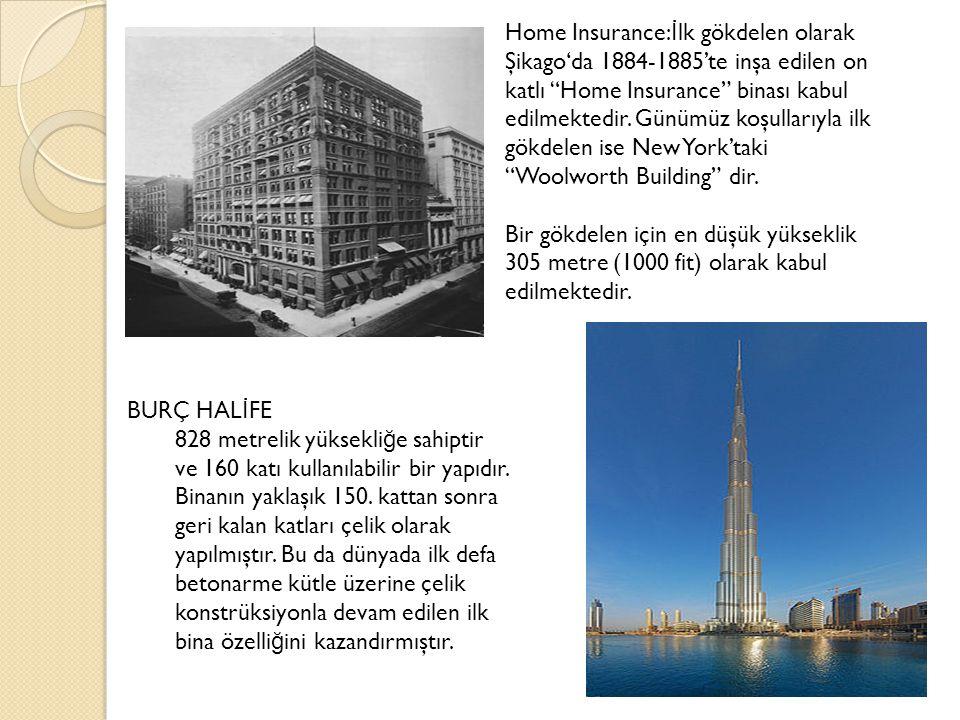 Home Insurance: İ lk gökdelen olarak Şikago'da 1884-1885'te inşa edilen on katlı Home Insurance binası kabul edilmektedir.