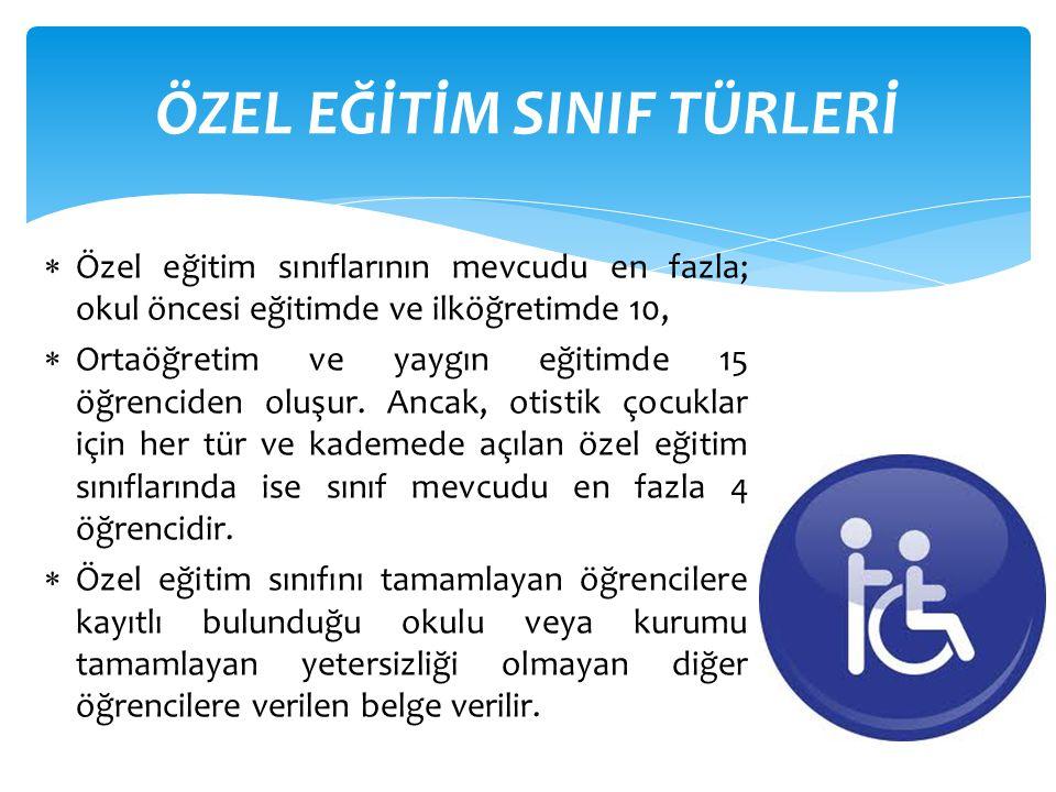 ENGELS İ Z B İ R YA Ş AM D İ LE Ğİ YLE !