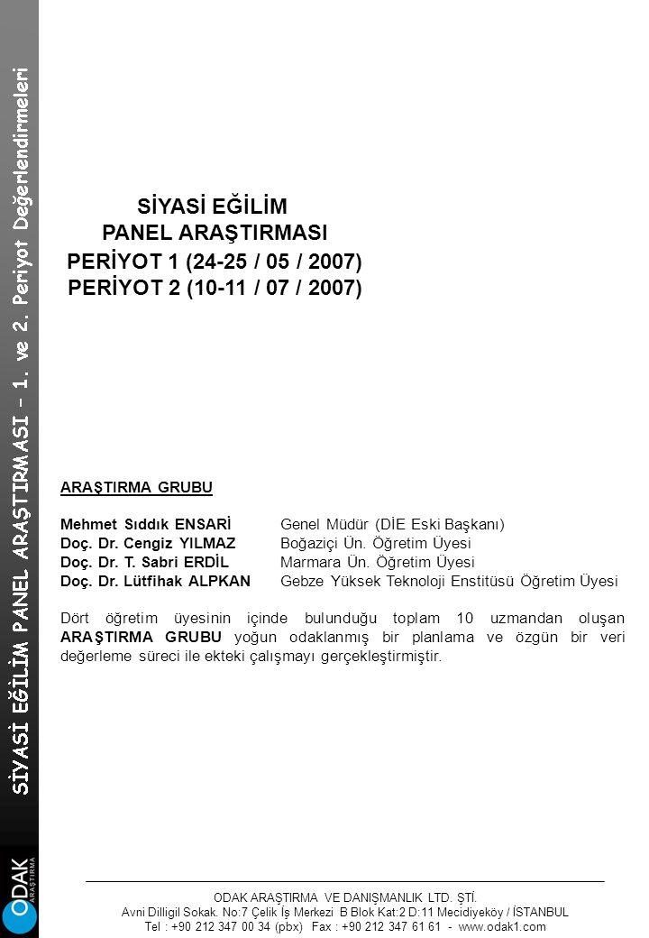 SİYASİ EĞİLİM PANEL ARAŞTIRMASI PERİYOT 1 (24-25 / 05 / 2007) PERİYOT 2 (10-11 / 07 / 2007) ODAK ARAŞTIRMA VE DANIŞMANLIK LTD.