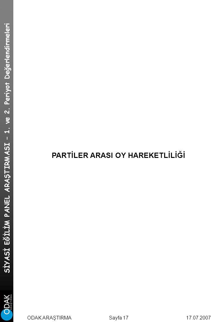 PARTİLER ARASI OY HAREKETLİLİĞİ Sayfa 1717.07.2007ODAK ARAŞTIRMA
