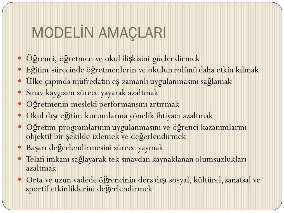 Modelin Uygulanması 2013 - 2014 e ğ itim - ö ğ retim yılından ba ş layarak altı temel ders için 8.