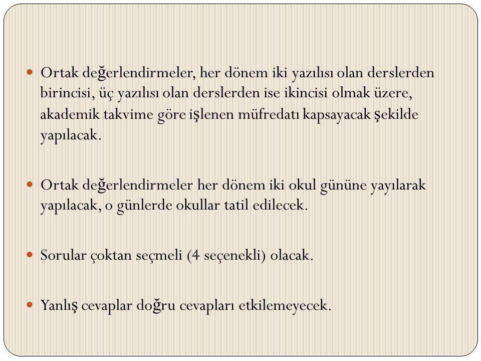 FEN L İ SELER İ TEK İ RDA Ğ Ebru Nayim Fen Lisesi ED İ RNE Edirne Süleyman Demirel F.