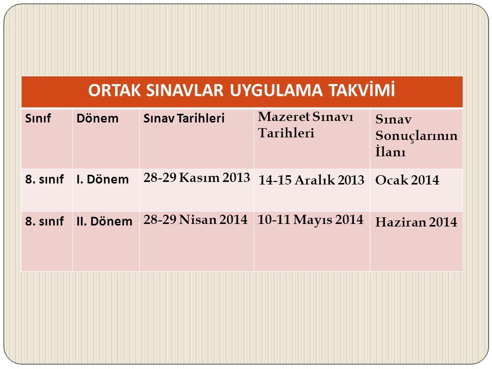 ORTAK SINAVLAR UYGULAMA TAKVİMİ SınıfDönemSınav Tarihleri Mazeret Sınavı Tarihleri Sınav Sonuçlarının İlanı 8. sınıfI. Dönem 28-29 Kasım 2013 14-15 Ar