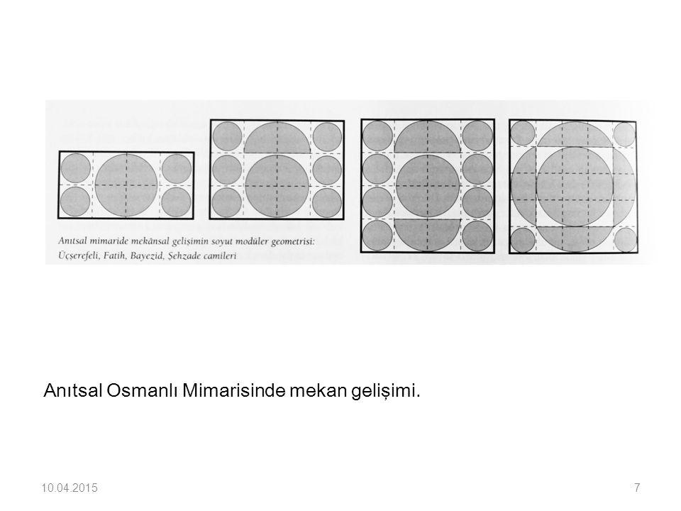 Anıtsal Osmanlı Mimarisinde mekan gelişimi. 10.04.20157