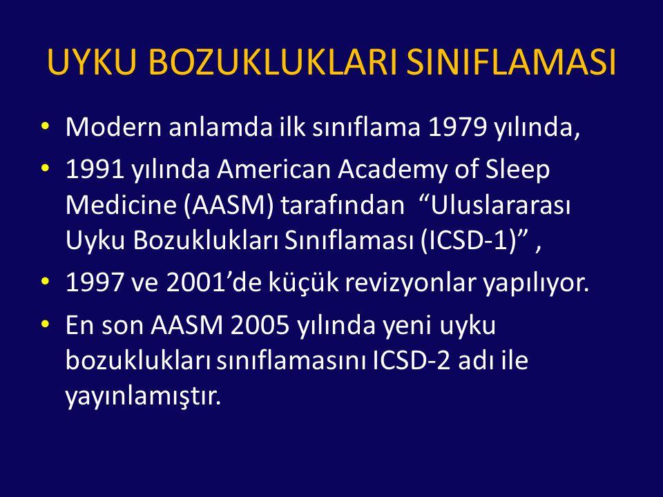 """UYKU BOZUKLUKLARI SINIFLAMASI Modern anlamda ilk sınıflama 1979 yılında, 1991 yılında American Academy of Sleep Medicine (AASM) tarafından """"Uluslarara"""