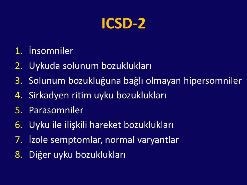 ICSD-2 1.İnsomniler 2.Uykuda solunum bozuklukları 3.Solunum bozukluğuna bağlı olmayan hipersomniler 4.Sirkadyen ritim uyku bozuklukları 5.Parasomniler