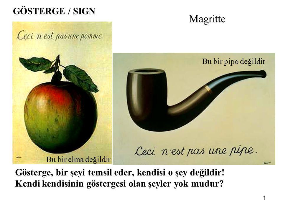 1 Gösterge, bir şeyi temsil eder, kendisi o şey değildir! Kendi kendisinin göstergesi olan şeyler yok mudur? Bu bir elma değildir Bu bir pipo değildir